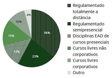 Dados-do-Mercado-EAD-Investimentos-2