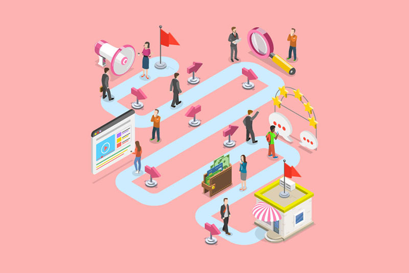 Customer Journey Map: How to use this tool to sell more