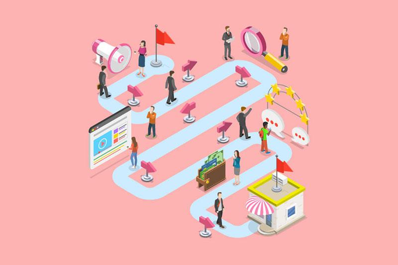 """Mapa da Jornada do Cliente: como usar essa ferramenta para vender mais Com o objetivo de atrair a atenção do consumidor num cenário saturado de informações, foi desenvolvida uma ferramenta centrada nos usuários: o Mapa da Jornada do Cliente. O que é o Mapa da Jornada do Cliente O Mapa da Jornada do Cliente (Customer Journey Map) é uma representação visual da jornada do usuário, isto é, a história da sua relação com a empresa, serviço, produto ou marca, ao longo do tempo. Desenvolvido pela Design Thinkers Academy, esse mapa serve para investigar, analisar e inovar a experiência do usuário. Ele auxilia empresas e profissionais a aprofundar sua percepção das necessidades e motivações de seus clientes e público-alvo. Um mapa da jornada do cliente """"ilustra"""" o processo pelo qual um cliente potencial passa até realizar alguma ação com a sua empresa. Com a ajuda desse mapa, é possível ter uma noção mais clara e objetiva das motivações dos seus clientes - suas necessidades e pontos problemáticos. A maioria dos mapas da jornada do cliente começa como planilhas do Excel que descrevem os principais eventos, motivações do cliente e áreas de atrito na experiência do usuário. Em seguida, essas informações são combinadas em um diagrama abrangente que descreve como é, em média, a experiência do consumidor com a empresa em questão. Ao entender como funciona esse relacionamento, você pode descobrir como estruturar seus pontos de contato para criar um processo mais eficaz e satisfatório para seus clientes. Atualmente, com os vários canais de mídia existentes, a jornada do cliente não pode mais ser representada de forma linear, pois os compradores geralmente fazem uma jornada cíclica, utilizando vários canais. Por esse motivo, empresários mais experientes usam diversas maneiras de representar essa jornada, desde anotações em uma parede da sala de reuniões até planilhas do Excel e infográficos. No entanto, antes de começar a criar seu mapa da jornada do cliente, é necessário coletar dado"""