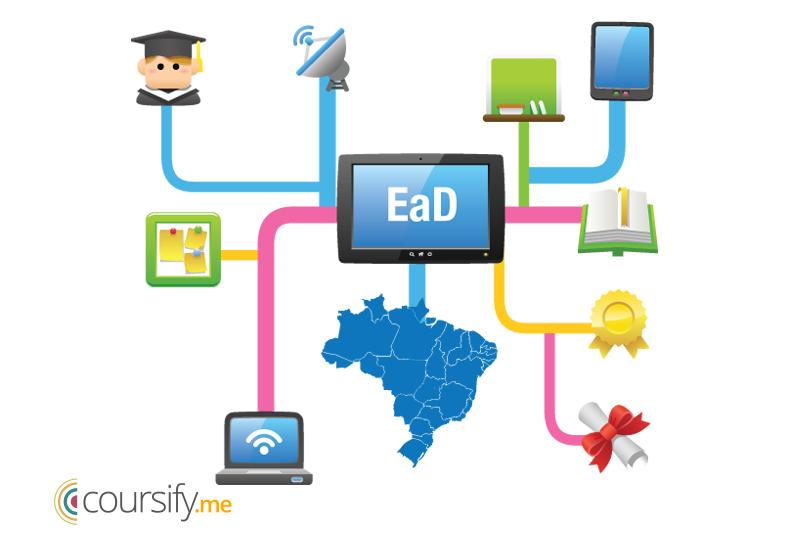 Mercado de cursos EAD no Brasil