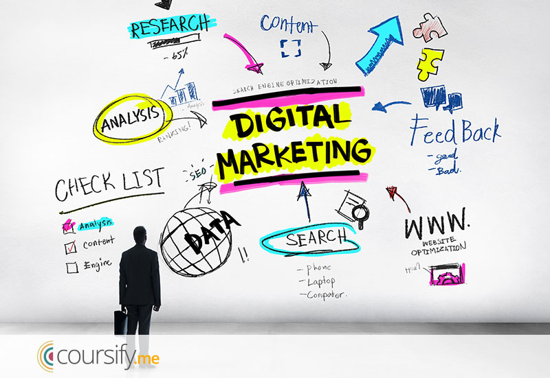 Digital Marketing and SEO to promote your business online