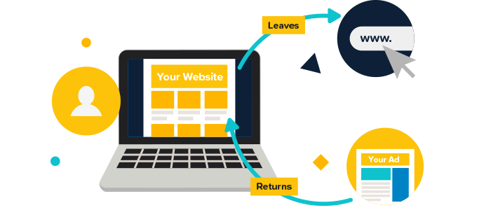 What are the advantages of Remarketing?