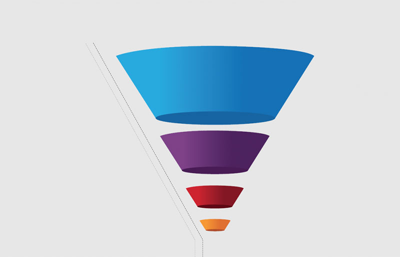 Sales funnel: what is and how to create one for your business