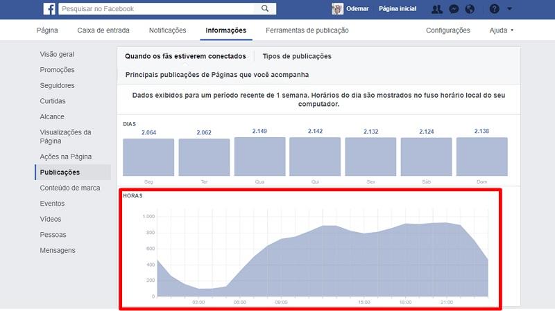 autoridade nas redes sociais facebook