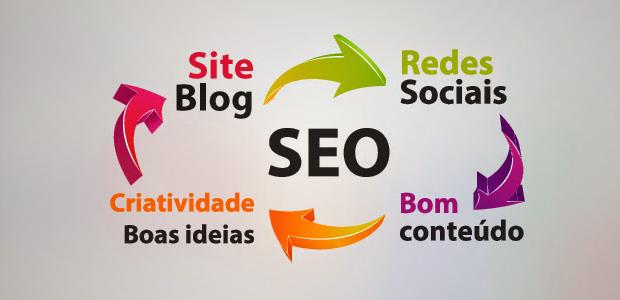 marketing de conteúdo e seo