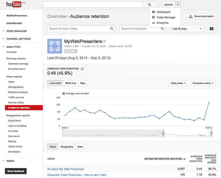 gravar-videos-tutoriais-dados-youtube
