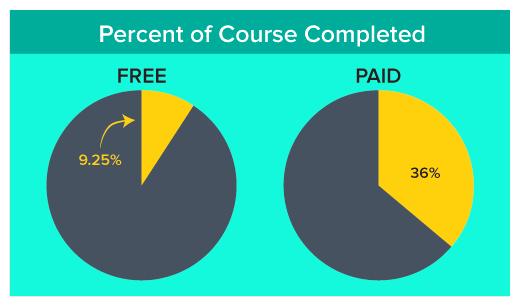precificar-cursos-online-guia